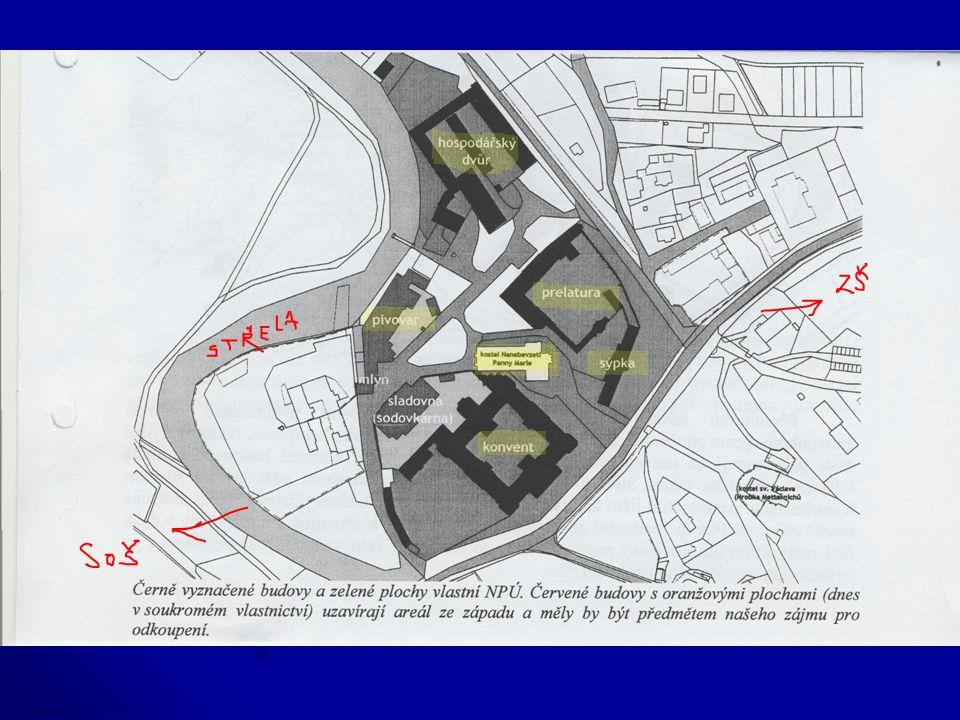 Udržitelnost 5.projekt: Výzkum a vývoj Další financování z prostředků 7.