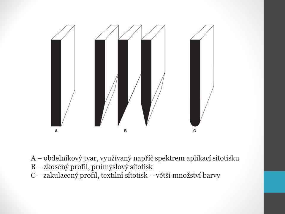 A – obdelníkový tvar, využívaný napříč spektrem aplikací sitotisku B – zkosený profil, průmyslový sítotisk C – zakulacený profil, textilní sítotisk –