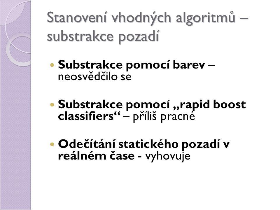 """Stanovení vhodných algoritmů – substrakce pozadí Substrakce pomocí barev – neosvědčilo se Substrakce pomocí """"rapid boost classifiers – příliš pracné Odečítání statického pozadí v reálném čase - vyhovuje"""