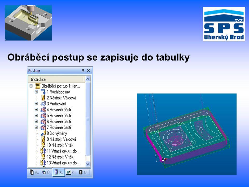 Obráběcí postup se zapisuje do tabulky