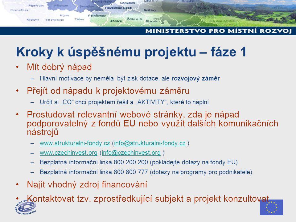 """Kroky k úspěšnému projektu – fáze 1 Mít dobrý nápad –Hlavní motivace by neměla být zisk dotace, ale rozvojový záměr Přejít od nápadu k projektovému záměru –Určit si """"CO chci projektem řešit a """"AKTIVITY , které to naplní Prostudovat relevantní webové stránky, zda je nápad podporovatelný z fondů EU nebo využít dalších komunikačních nástrojů –www.strukturalni-fondy.cz (info@strukturalni-fondy.cz )www.strukturalni-fondy.czinfo@strukturalni-fondy.cz –www.czechinvest.org (info@czechinvest.org )www.czechinvest.orginfo@czechinvest.org –Bezplatná informační linka 800 200 200 (pokládejte dotazy na fondy EU) –Bezplatná informační linka 800 800 777 (dotazy na programy pro podnikatele) Najít vhodný zdroj financování Kontaktovat tzv."""