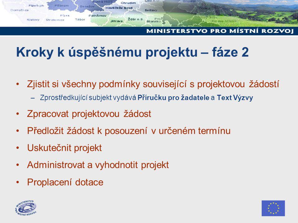 Kroky k úspěšnému projektu – fáze 2 Zjistit si všechny podmínky související s projektovou žádostí –Zprostředkující subjekt vydává Příručku pro žadatel