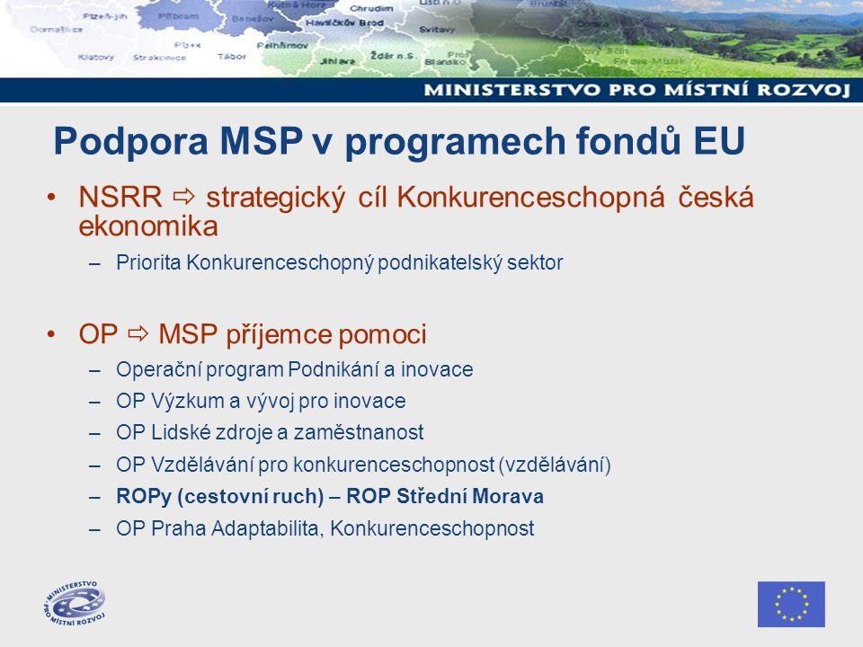 NSRR  strategický cíl Konkurenceschopná česká ekonomika –Priorita Konkurenceschopný podnikatelský sektor OP  MSP příjemce pomoci –Operační program P