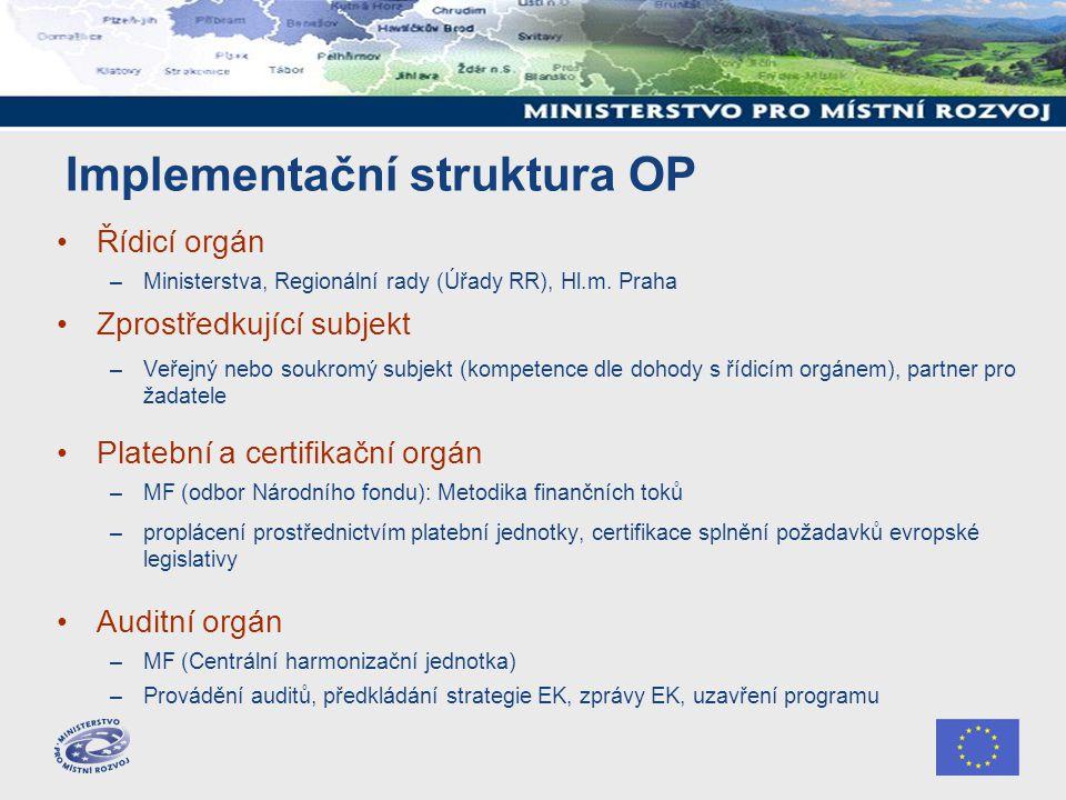 Řídicí orgán –Ministerstva, Regionální rady (Úřady RR), Hl.m. Praha Zprostředkující subjekt –Veřejný nebo soukromý subjekt (kompetence dle dohody s ří