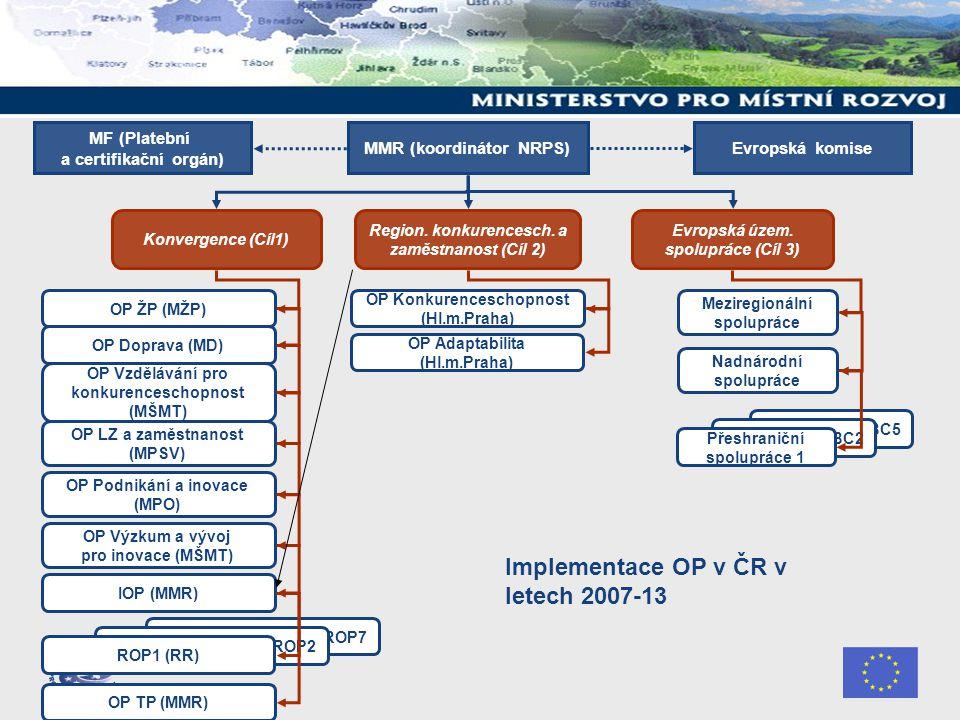 CBC5 CBC2 Přeshraniční spolupráce 1 Konvergence (Cíl1) Evropská územ.