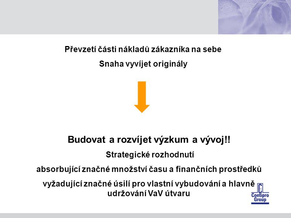 Převzetí části nákladů zákazníka na sebe Snaha vyvíjet originály Budovat a rozvíjet výzkum a vývoj!.