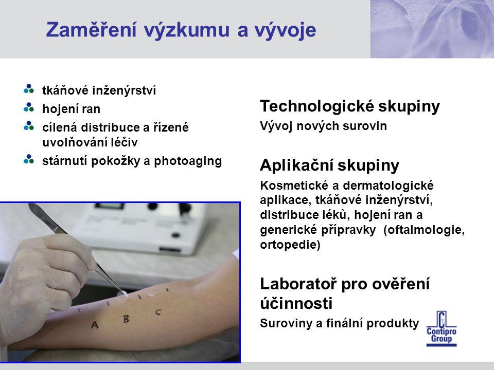 tkáňové inženýrství hojení ran cílená distribuce a řízené uvolňování léčiv stárnutí pokožky a photoaging Technologické skupiny Vývoj nových surovin Aplikační skupiny Kosmetické a dermatologické aplikace, tkáňové inženýrství, distribuce léků, hojení ran a generické přípravky (oftalmologie, ortopedie) Laboratoř pro ověření účinnosti Suroviny a finální produkty Zaměření výzkumu a vývoje