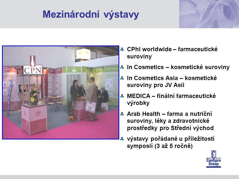 CPhI worldwide – farmaceutické suroviny In Cosmetics – kosmetické suroviny In Cosmetics Asia – kosmetické suroviny pro JV Asii MEDICA – finální farmaceutické výrobky Arab Health – farma a nutriční suroviny, léky a zdravotnické prostředky pro Střední východ výstavy pořádané u příležitostí symposií (3 až 5 ročně) Mezinárodní výstavy