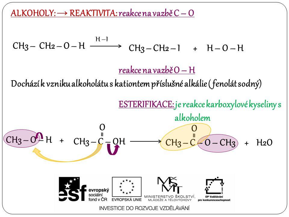 ALKOHOLY: → REAKTIVITA: reakce na vazbě C – O H –I CH3 – CH2 – O – H + H – O – H ESTERIFIKACE: je reakce karboxylové kyseliny s alkoholem CH3 – CH2 –