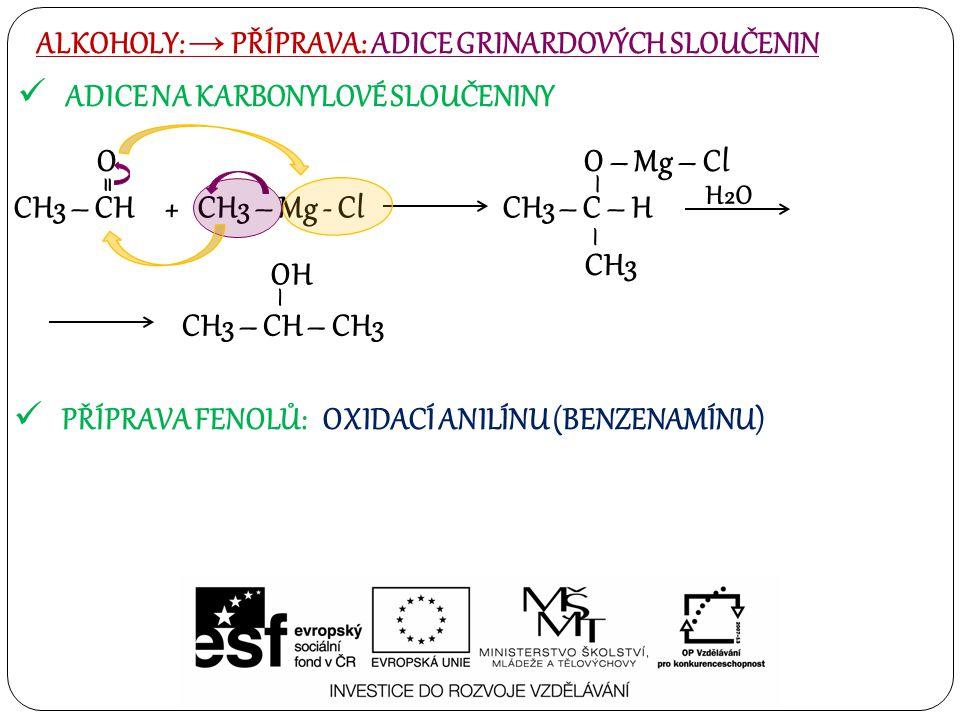 ADICE NA KARBONYLOVÉ SLOUČENINY ALKOHOLY: → PŘÍPRAVA: ADICE GRINARDOVÝCH SLOUČENIN = O CH3 – CH + CH3 – Mg - Cl CH3 – C – H – O – Mg – Cl – CH3 CH3 –