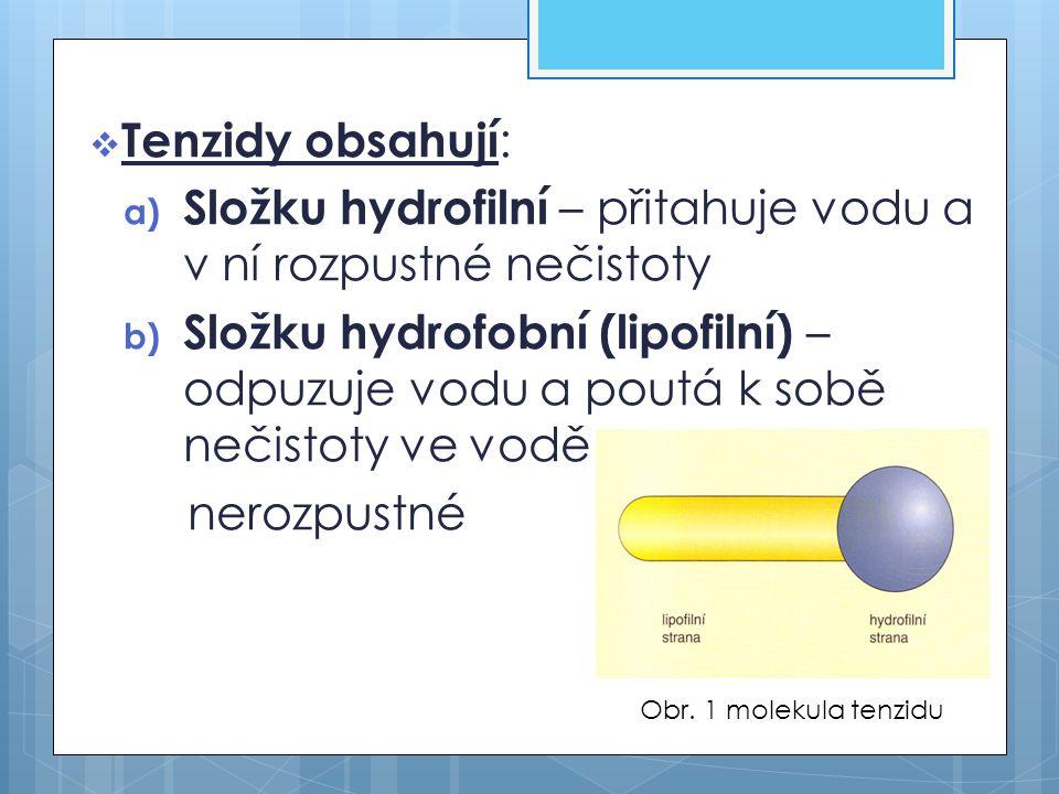  Tenzidy obsahují : a) Složku hydrofilní – přitahuje vodu a v ní rozpustné nečistoty b) Složku hydrofobní (lipofilní) – odpuzuje vodu a poutá k sobě