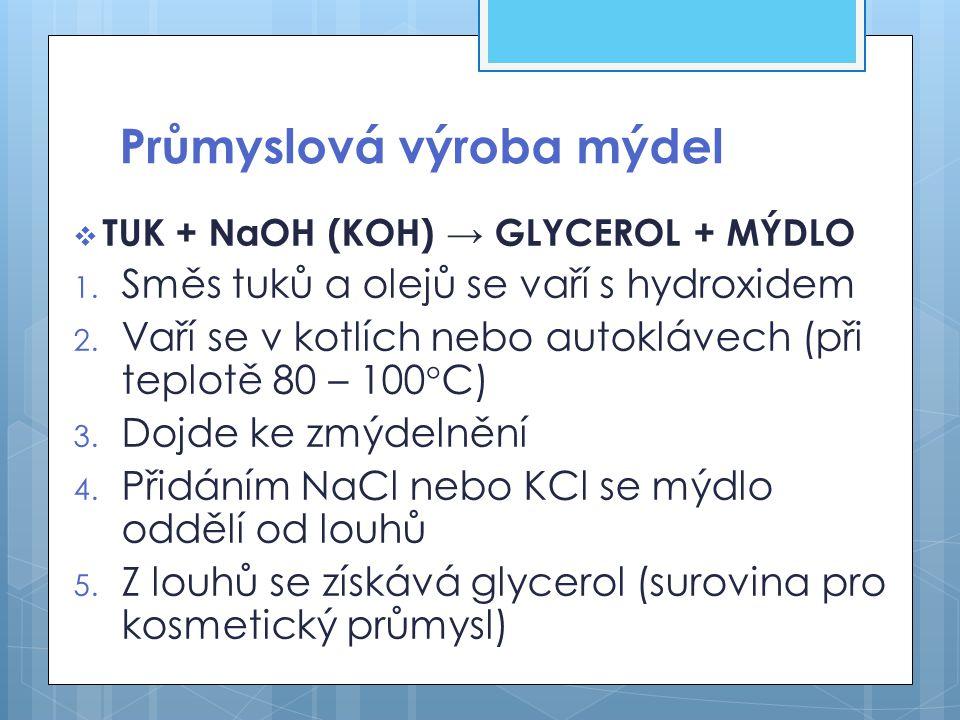Průmyslová výroba mýdel  TUK + NaOH (KOH) → GLYCEROL + MÝDLO 1. Směs tuků a olejů se vaří s hydroxidem 2. Vaří se v kotlích nebo autoklávech (při tep