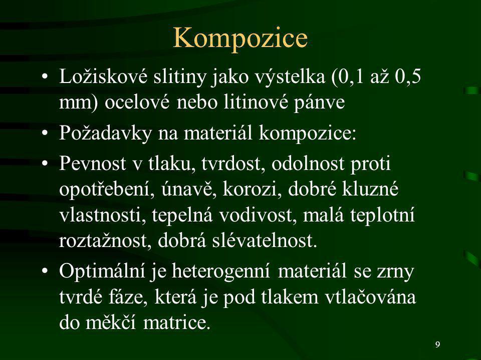 10 Olověná kompozice Slitina Pb-Sb-Sn.
