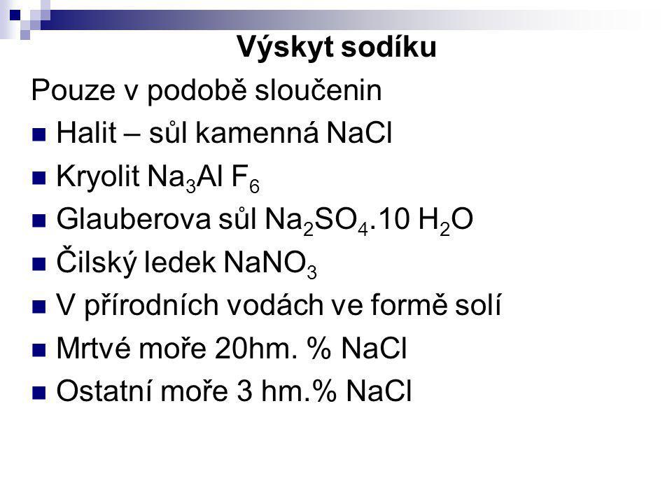 Výskyt sodíku Pouze v podobě sloučenin Halit – sůl kamenná NaCl Kryolit Na 3 Al F 6 Glauberova sůl Na 2 SO 4.10 H 2 O Čilský ledek NaNO 3 V přírodních