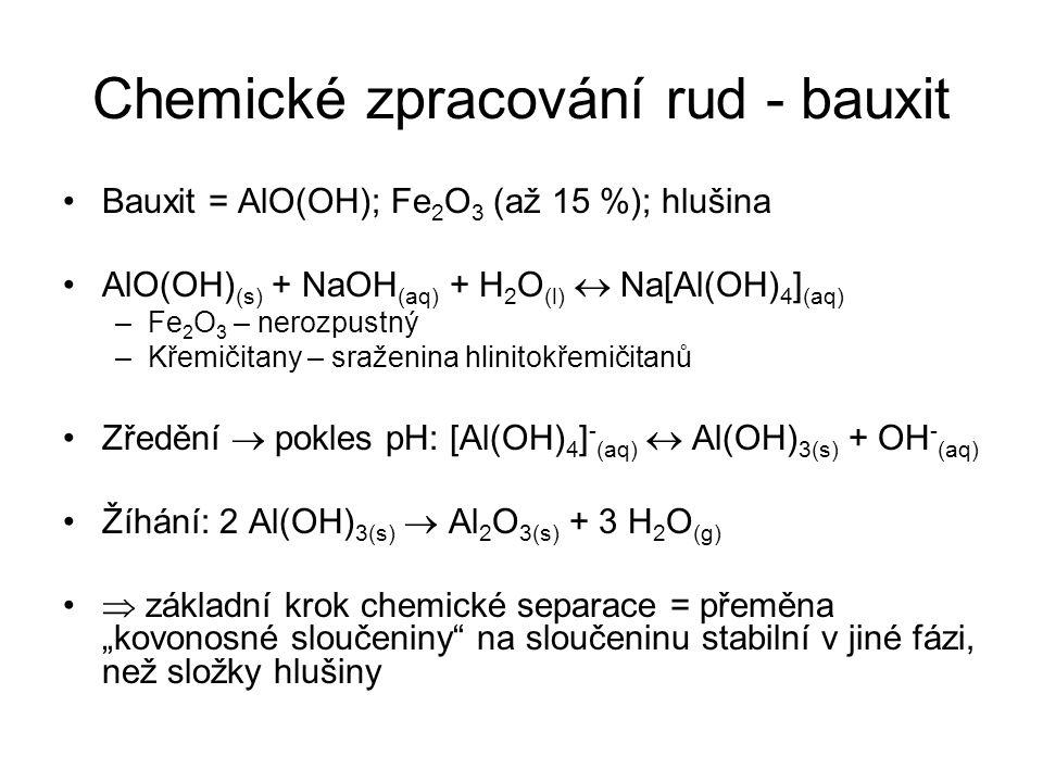 Chemické zpracování rud - bauxit Bauxit = AlO(OH); Fe 2 O 3 (až 15 %); hlušina AlO(OH) (s) + NaOH (aq) + H 2 O (l)  Na[Al(OH) 4 ] (aq) –Fe 2 O 3 – ne