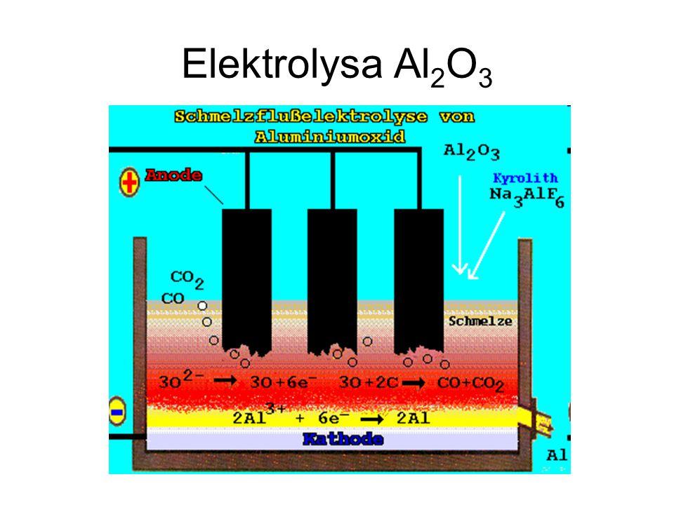 Elektrolysa Al 2 O 3