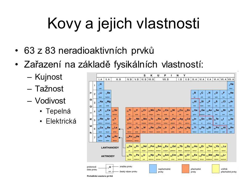 Kovy a jejich vlastnosti 63 z 83 neradioaktivních prvků Zařazení na základě fysikálních vlastností: –Kujnost –Tažnost –Vodivost Tepelná Elektrická