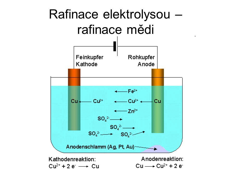 Rafinace elektrolysou – rafinace mědi