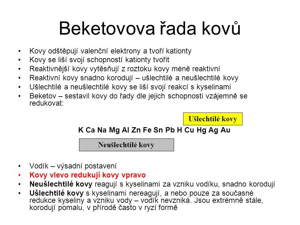 Beketovova řada kovů Kovy odštěpují valenční elektrony a tvoří kationty Kovy se liší svojí schopností kationty tvořit Reaktivnější kovy vytěsňují z ro