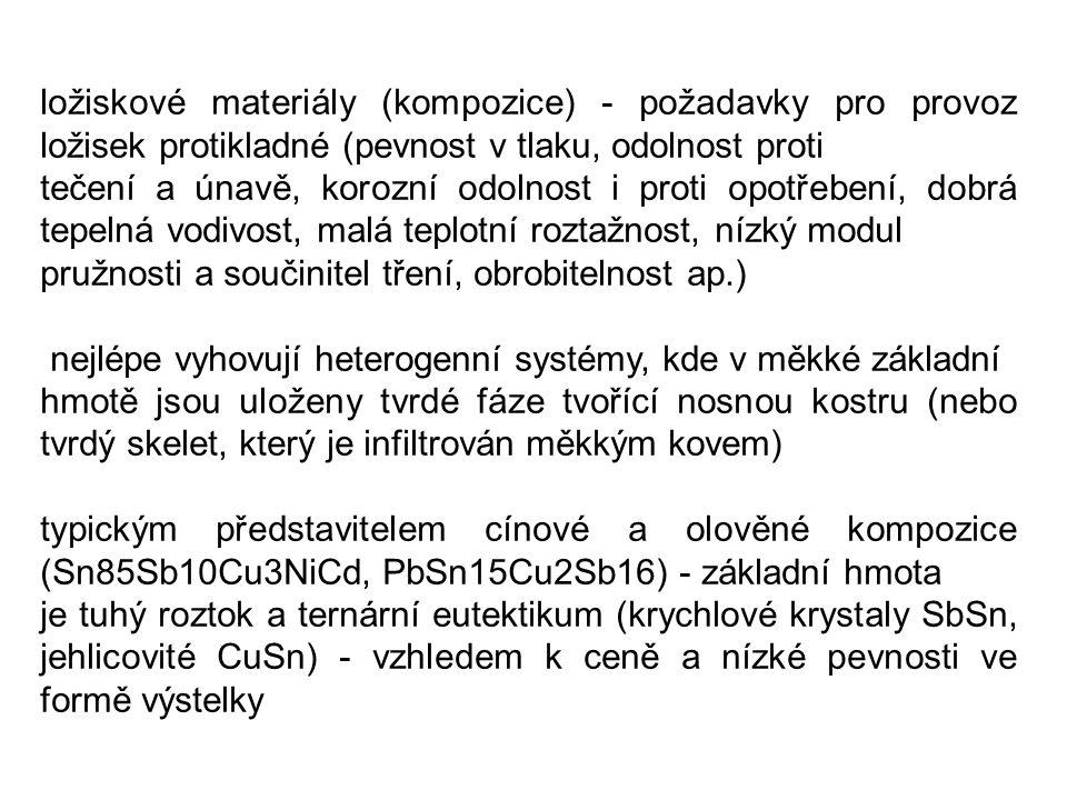ložiskové materiály (kompozice) - požadavky pro provoz ložisek protikladné (pevnost v tlaku, odolnost proti tečení a únavě, korozní odolnost i proti o