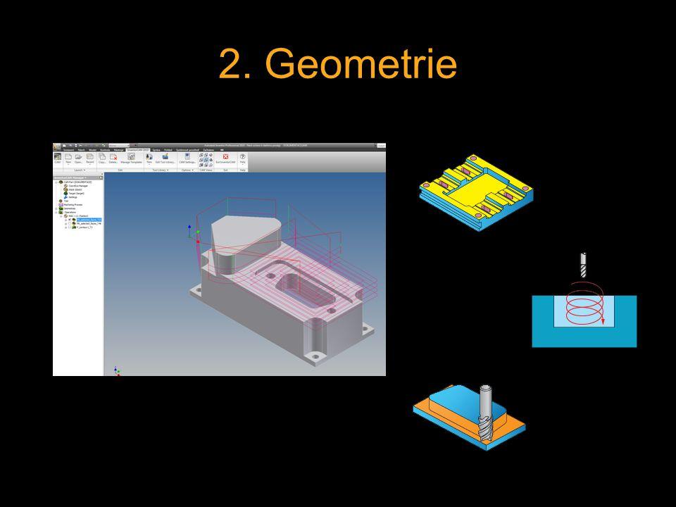 2. Geometrie