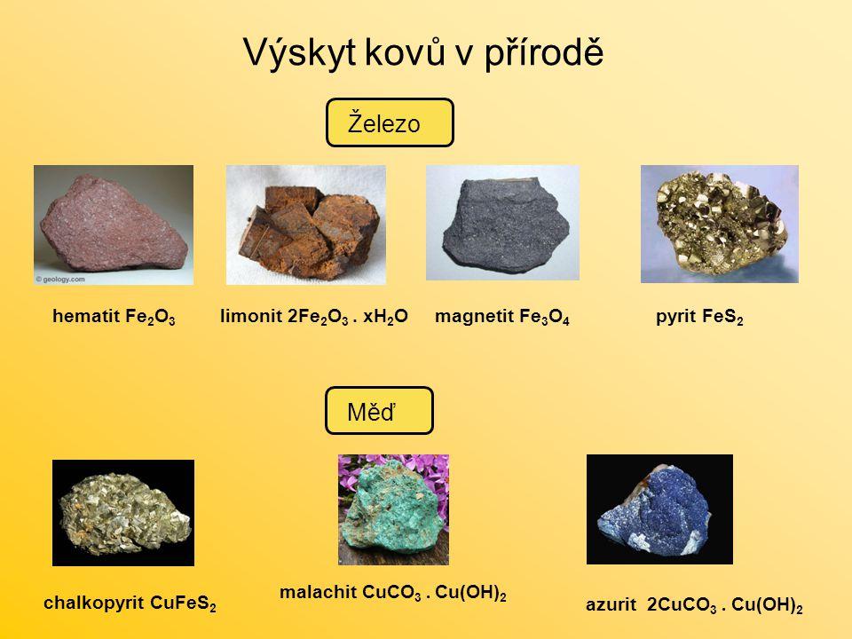 Výskyt kovů v přírodě Železo hematit Fe 2 O 3 limonit 2Fe 2 O 3. xH 2 Omagnetit Fe 3 O 4 chalkopyrit CuFeS 2 Měď malachit CuCO 3. Cu(OH) 2 azurit 2CuC