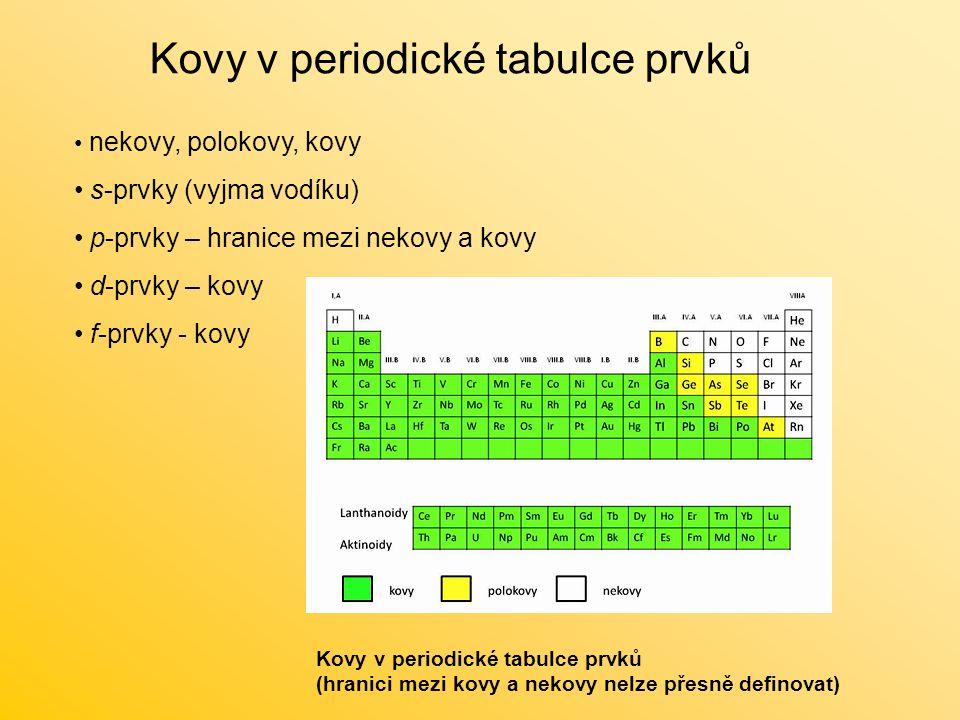 Kovy v periodické tabulce prvků nekovy, polokovy, kovy s-prvky (vyjma vodíku) p-prvky – hranice mezi nekovy a kovy d-prvky – kovy f-prvky - kovy Kovy