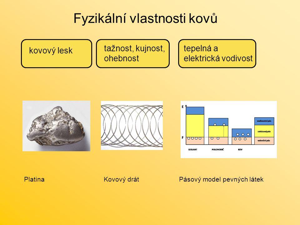 Fyzikální vlastnosti kovů kovový lesk tažnost, kujnost, ohebnost tepelná a elektrická vodivost PlatinaKovový drátPásový model pevných látek