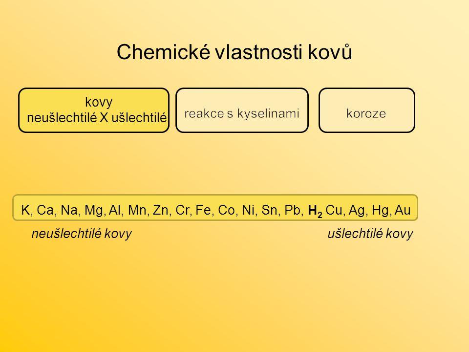 Chemické vlastnosti kovů reakce s kyselinamikoroze Koroze železných předmětů Zn + 2 HCl → H 2 + ZnCl 2 Cu + 2 H 2 SO 4 → CuSO 4 + SO 2 + 2 H 2 O Při reakci neušlechtilých kovů s kyselinami dochází k uvolňování vodíku.