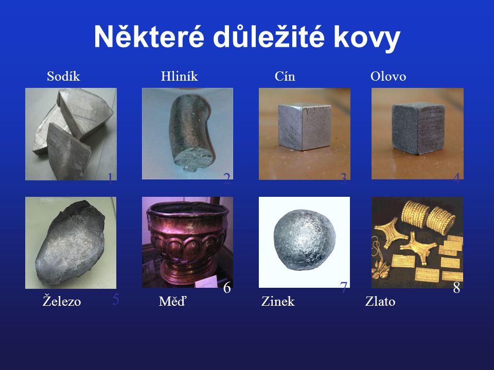 Některé důležité kovy 12 Sodík Hliník Cín Olovo 34 5 678 Železo Měď Zinek Zlato