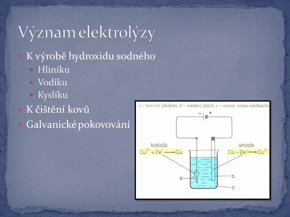 K výrobě hydroxidu sodného Hliníku Vodíku Kyslíku K čištění kovů Galvanické pokovování