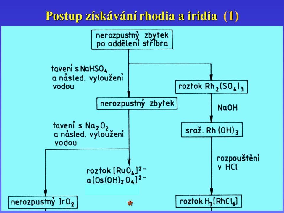 Postup získávání rhodia a iridia 1 Postup získávání rhodia a iridia (1) *