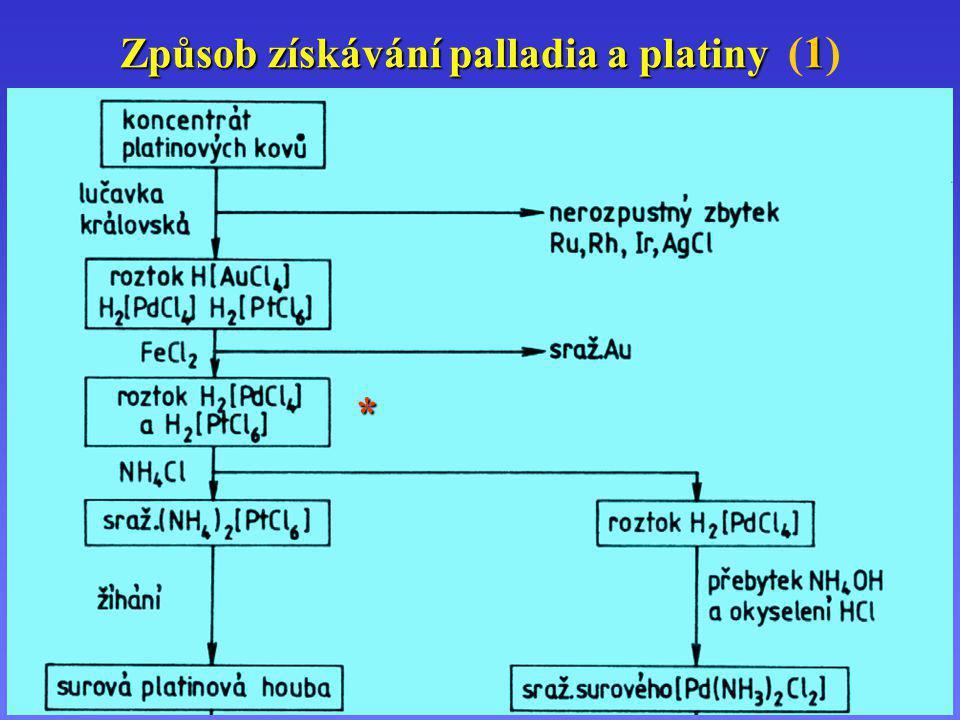 Způsob získávání palladia a platiny 1 Způsob získávání palladia a platiny (1) *