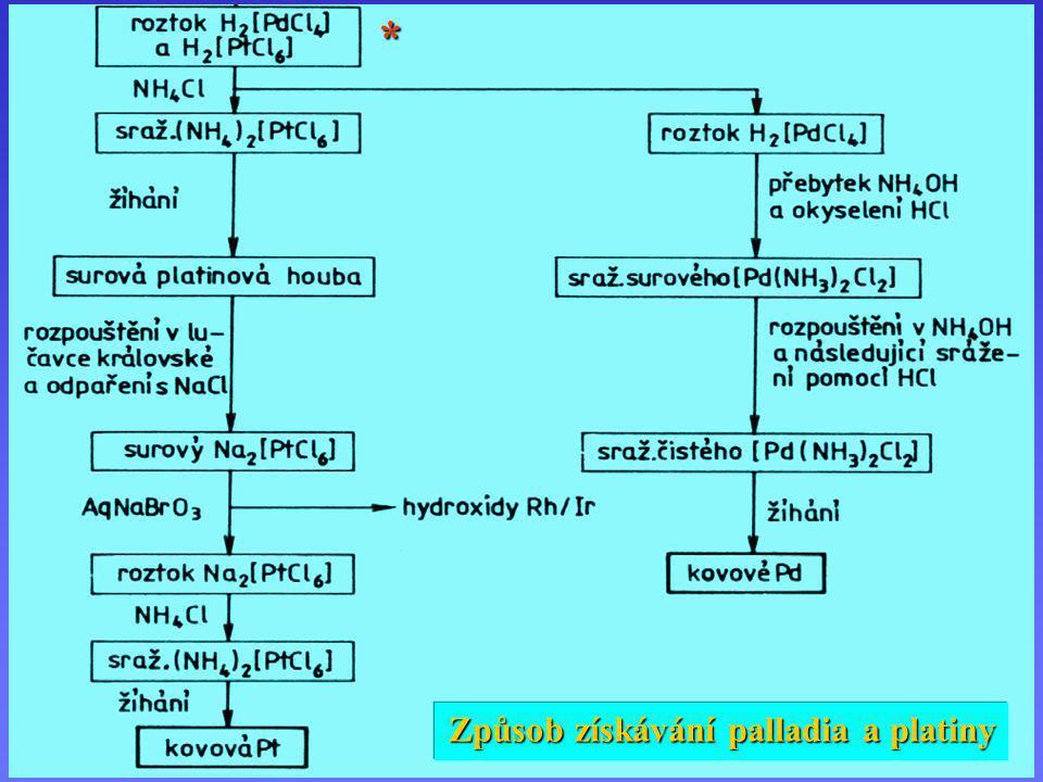Způsob získávání palladia a platiny 2 Způsob získávání palladia a platiny (2) Způsob získávání palladia a platiny *
