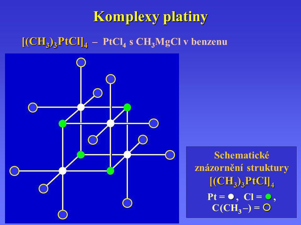 Komplexy platiny [(CH 3 ) 3 PtCl] 4 [(CH 3 ) 3 PtCl] 4 – PtCl 4 s CH 3 MgCl v benzenu [(CH 3 ) 3 PtCl] 4 Schematické znázornění struktury [(CH 3 ) 3 P