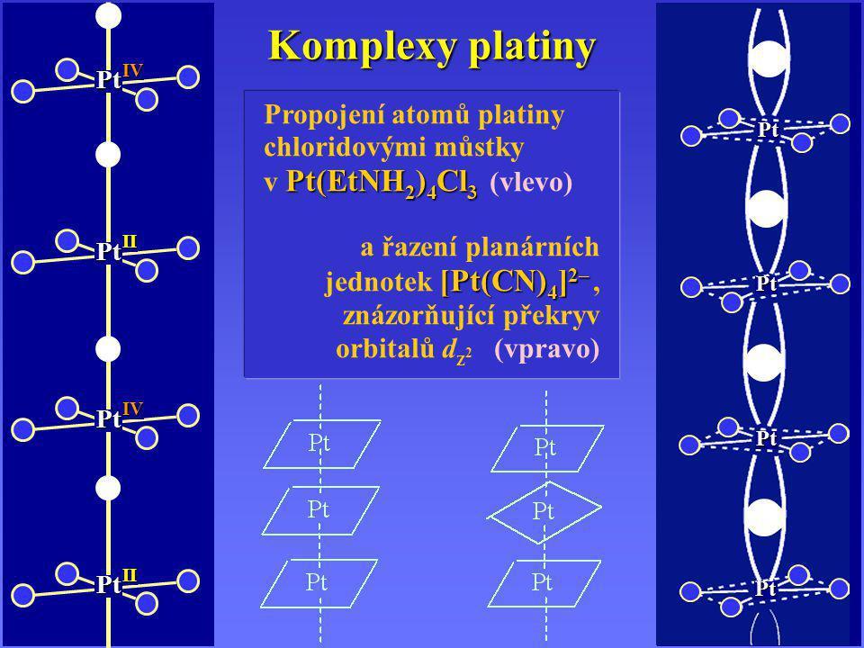 Komplexy platiny Pt(EtNH 2 ) 4 Cl 3 Propojení atomů platiny chloridovými můstky v Pt(EtNH 2 ) 4 Cl 3 (vlevo) [Pt(CN) 4 ] 2– a řazení planárních jednot