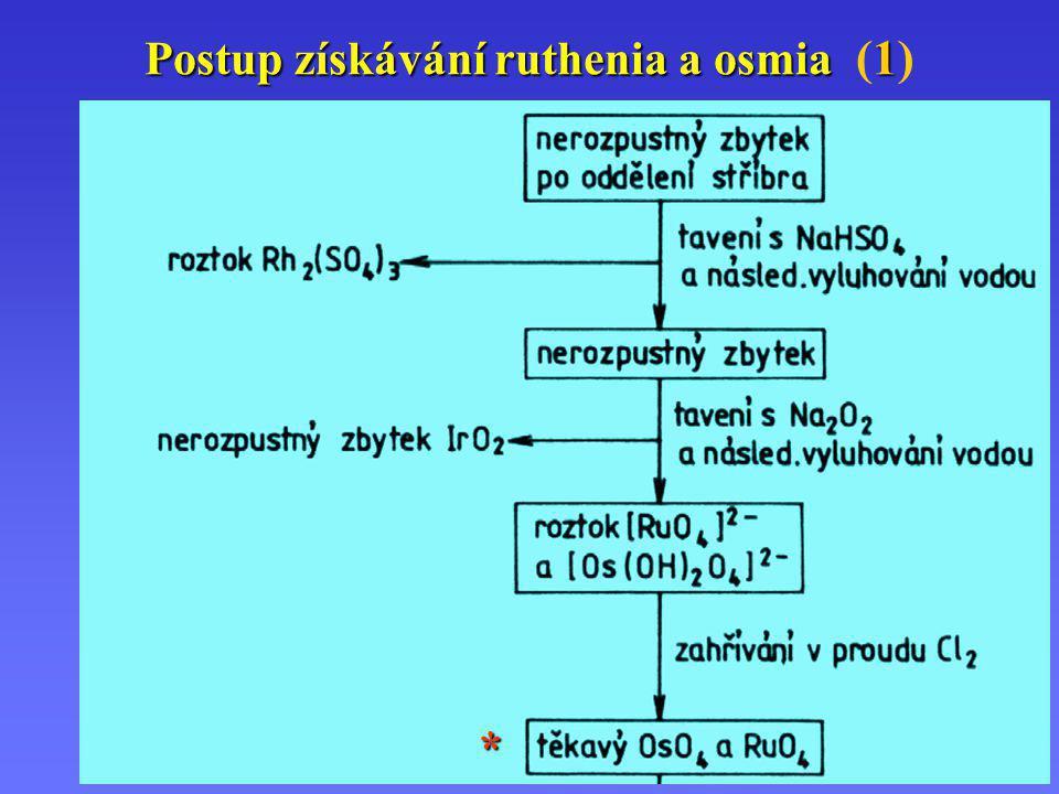 Postup získávání ruthenia a osmia 1 Postup získávání ruthenia a osmia (1) *