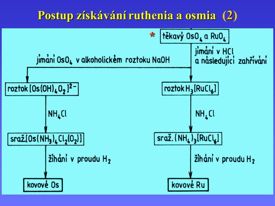 Postup získávání ruthenia a osmia 2 Postup získávání ruthenia a osmia (2) *