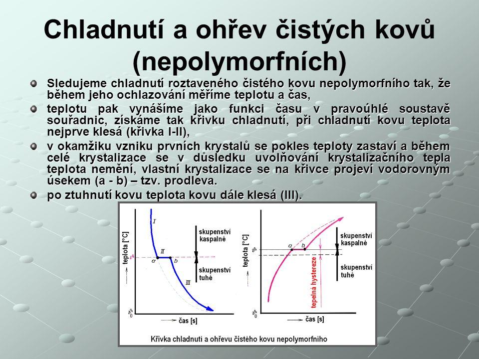 Chladnutí a ohřev čistých kovů (nepolymorfních) Sledujeme chladnutí roztaveného čistého kovu nepolymorfního tak, že během jeho ochlazování měříme tepl