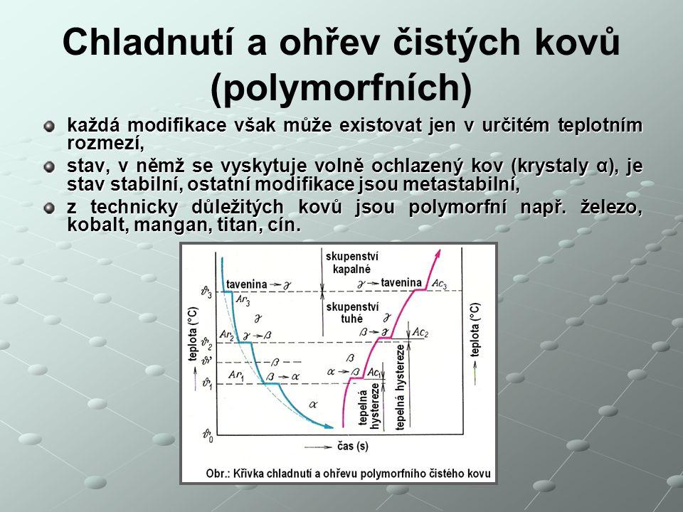 Chladnutí a ohřev čistých kovů (polymorfních) každá modifikace však může existovat jen v určitém teplotním rozmezí, stav, v němž se vyskytuje volně oc