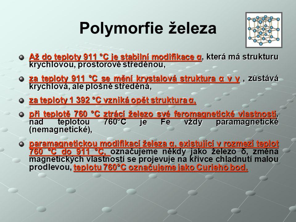 Polymorfie železa Až do teploty 911 °C je stabilní modifikace α, která má strukturu krychlovou, prostorově středěnou, za teploty 911 °C se mění krysta