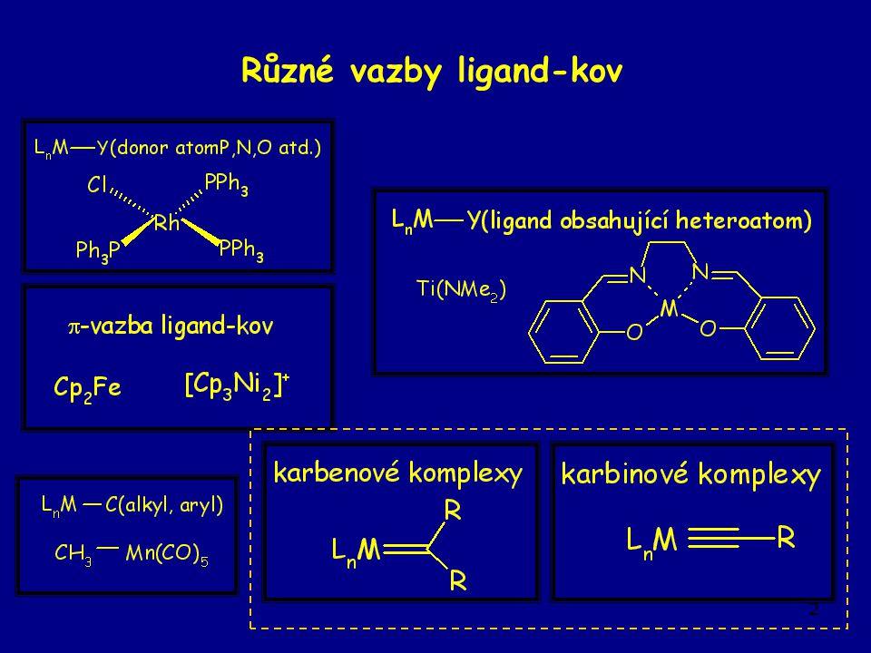 2 Různé vazby ligand-kov