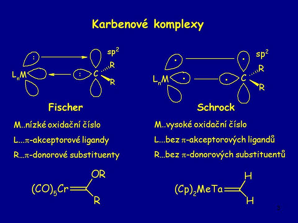 3 Karbenové komplexy Schrock M..vysoké oxidační číslo L...bez  -akceptorových ligandů R…bez  -donorových substituentů Fischer M..nízké oxidační číslo L...