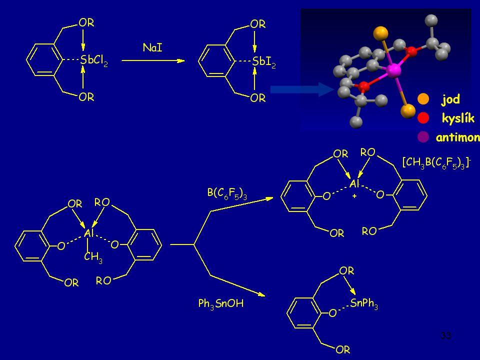 33 jod kyslík antimon