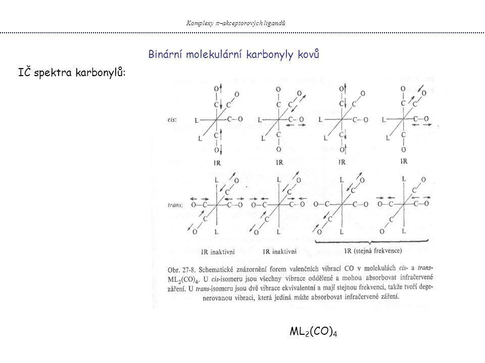 Binární molekulární karbonyly kovů Komplexy  akceptorových ligandů IČ spektra karbonylů: ML 2 (CO) 4