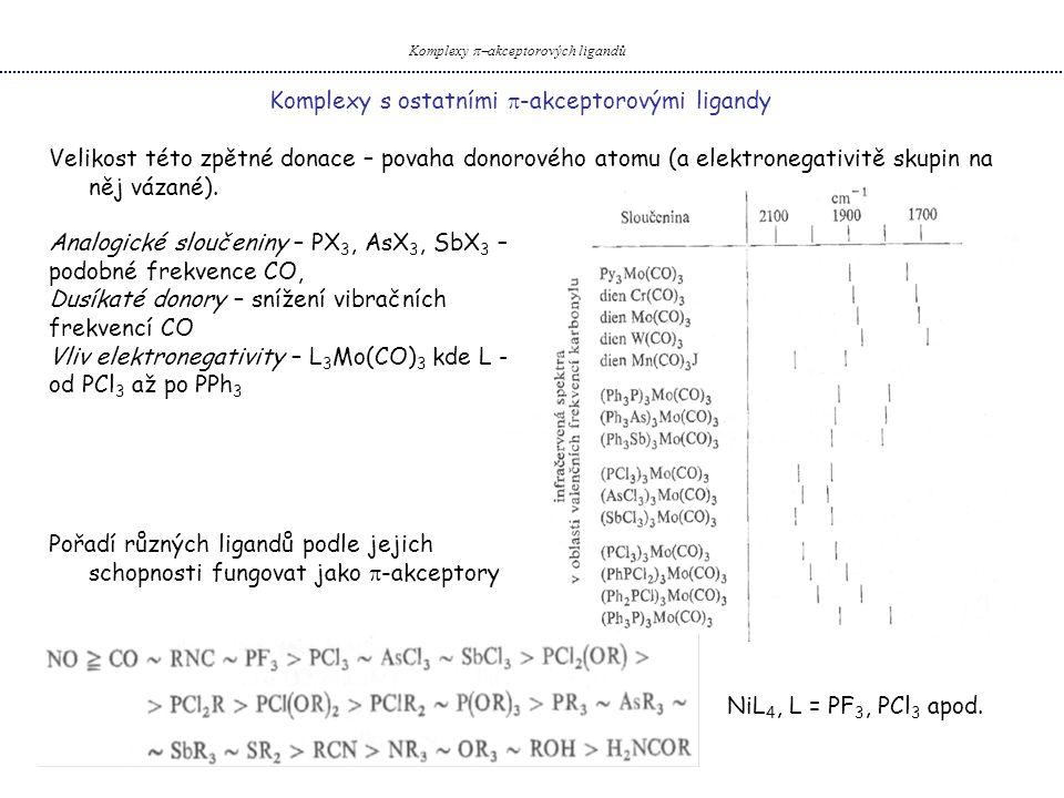 Komplexy  akceptorových ligandů Komplexy s ostatními  -akceptorovými ligandy Velikost této zpětné donace – povaha donorového atomu (a elektronegati