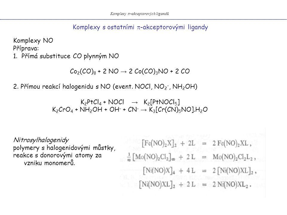 Komplexy  akceptorových ligandů Komplexy s ostatními  -akceptorovými ligandy Komplexy NO Příprava: 1.