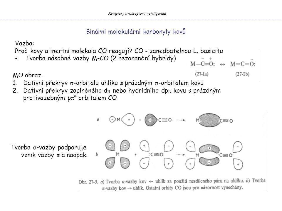 Binární molekulární karbonyly kovů Komplexy  akceptorových ligandů Vazba: Proč kovy a inertní molekula CO reagují? CO - zanedbatelnou L. basicitu -T