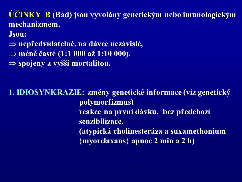 ÚČINKY B (Bad) jsou vyvolány genetickým nebo imunologickým mechanizmem. Jsou:  nepředvídatelné, na dávce nezávislé,  méně časté (1:1 000 až 1:10 000