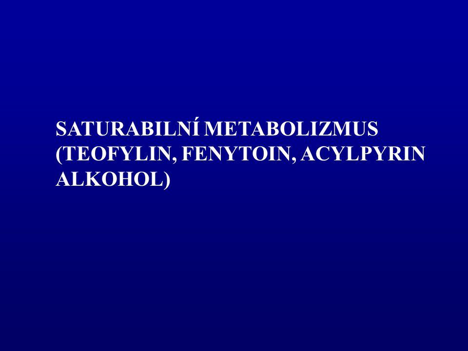SATURABILNÍ METABOLIZMUS (TEOFYLIN, FENYTOIN, ACYLPYRIN ALKOHOL)